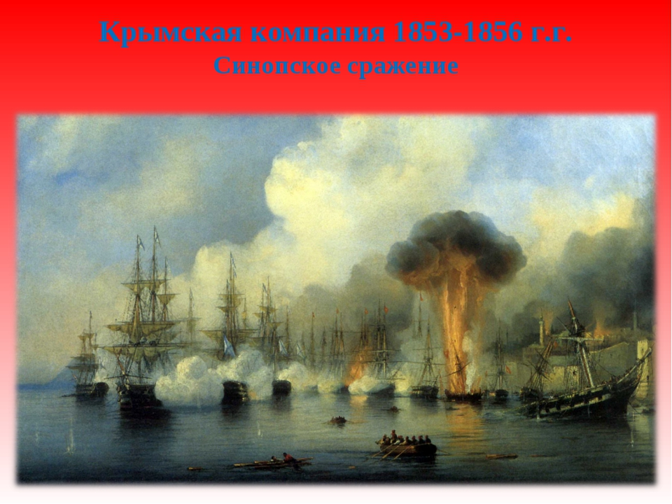Крымская компания 1853-1856 г.г. Синопское сражение