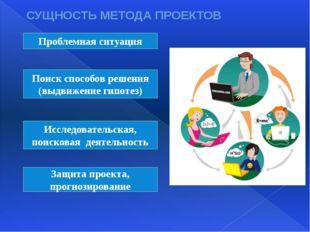 СУЩНОСТЬ МЕТОДА ПРОЕКТОВ Защита проекта, прогнозирование Проблемная ситуация