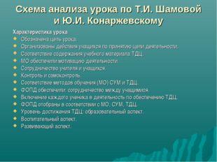 Схема анализа урока по Т.И. Шамовой и Ю.И. Конаржевскому Характеристика урока
