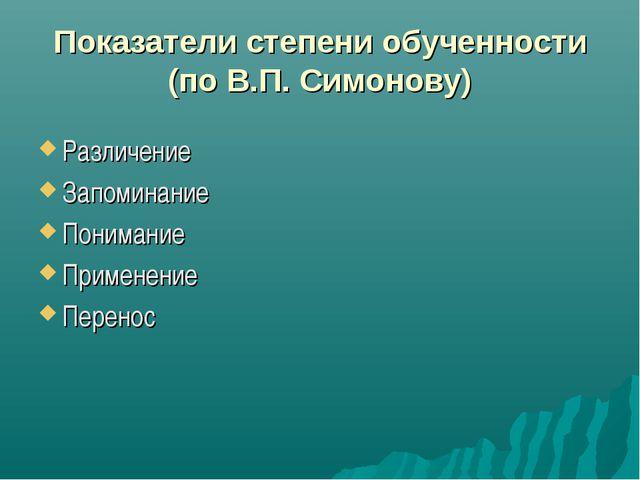 Показатели степени обученности (по В.П. Симонову) Различение Запоминание Пон...