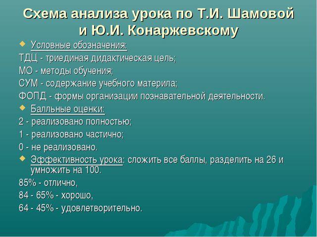 Схема анализа урока по Т.И. Шамовой и Ю.И. Конаржевскому Условные обозначения...
