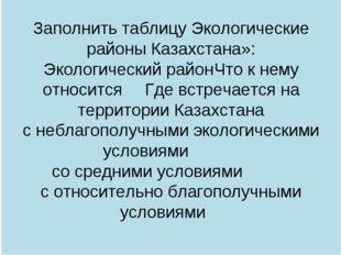 Заполнить таблицу Экологические районы Казахстана»: Экологический районЧто к