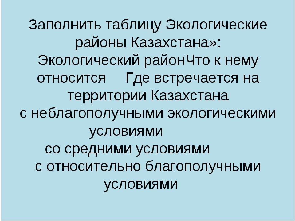 Заполнить таблицу Экологические районы Казахстана»: Экологический районЧто к...