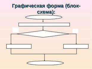 Графическая форма (блок-схема):