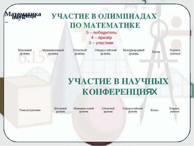 УЧАСТИЕ В ОЛИМПИАДАХ ПО МАТЕМАТИКЕ УЧАСТИЕ В НАУЧНЫХ КОНФЕРЕНЦИЯХ 5 – победи...