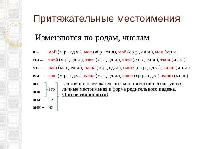 Притяжательные местоимения Изменяются по родам, числам я – мой(м.р., ед.ч.),м...