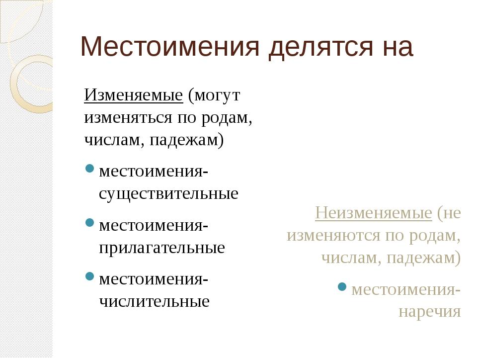 Местоимения делятся на Изменяемые (могут изменяться по родам, числам, падежам...