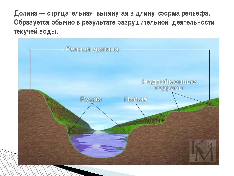 Долина— отрицательная, вытянутая в длину форма рельефа. Образуется обычно в...