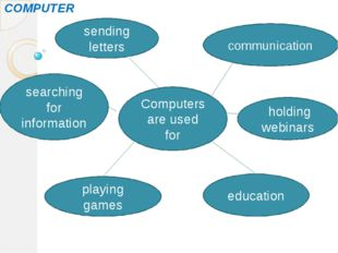 COMPUTER Computers are used for sending letters searching for information pla