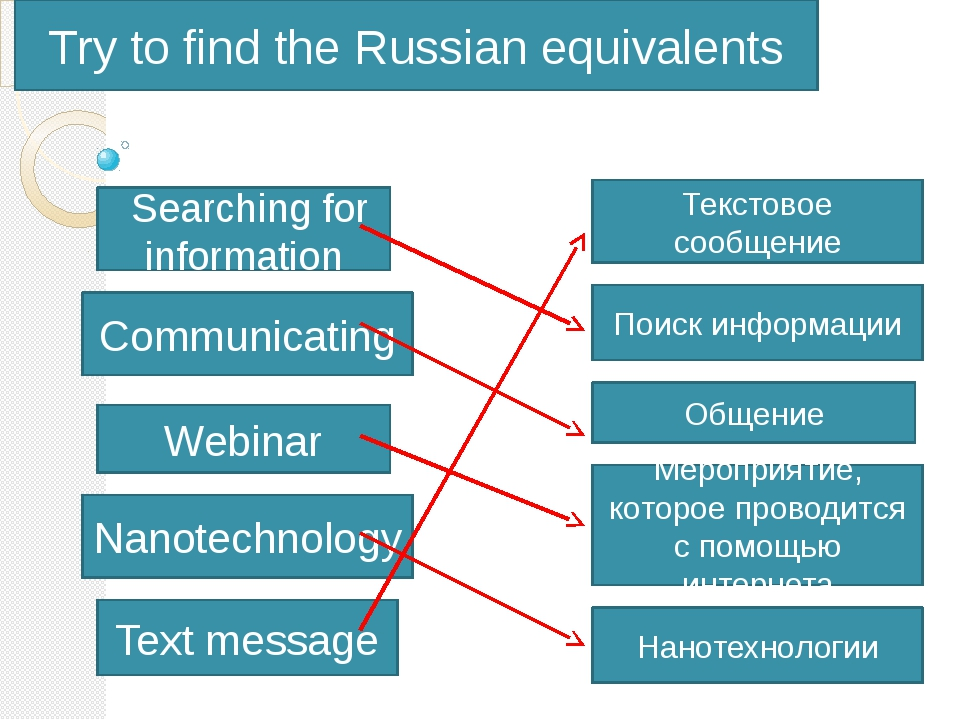Try to find the Russian equivalents Searching for information Communicating...