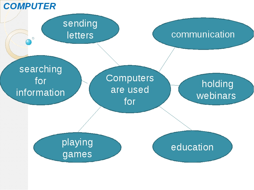 COMPUTER Computers are used for sending letters searching for information pla...