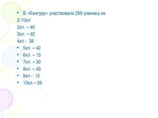 В «Кенгуру» участвовали 296 ученика из 2-10кл 2кл. – 49 3кл. – 42 4кл - 38 5к