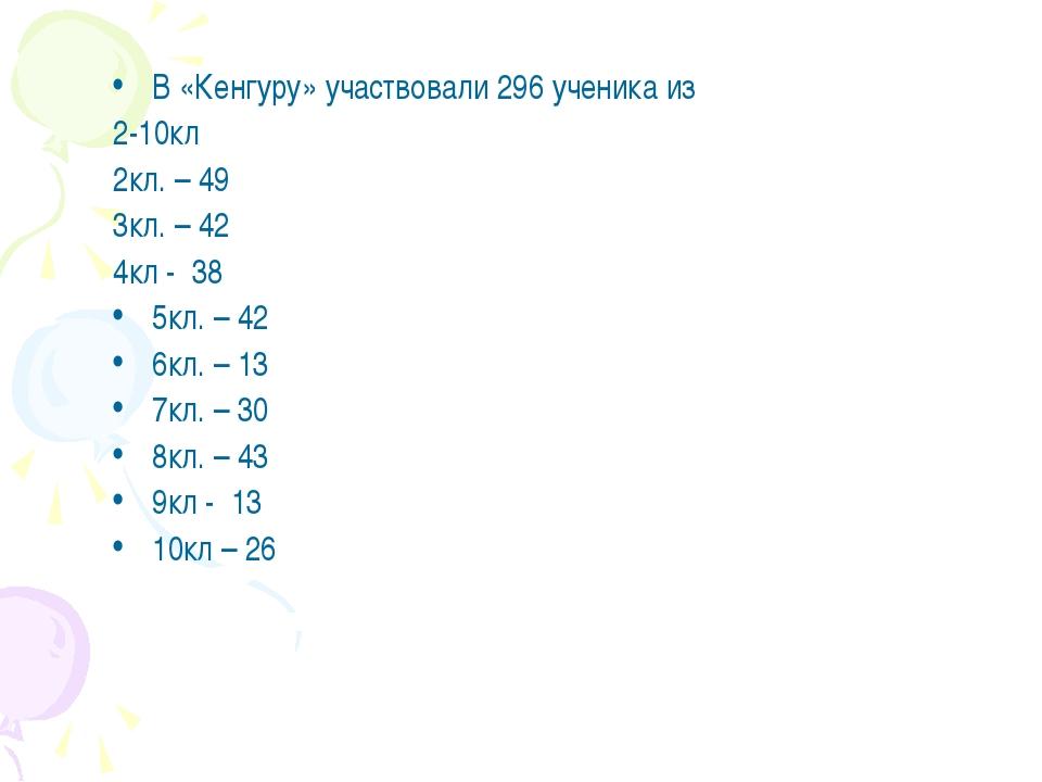 В «Кенгуру» участвовали 296 ученика из 2-10кл 2кл. – 49 3кл. – 42 4кл - 38 5к...