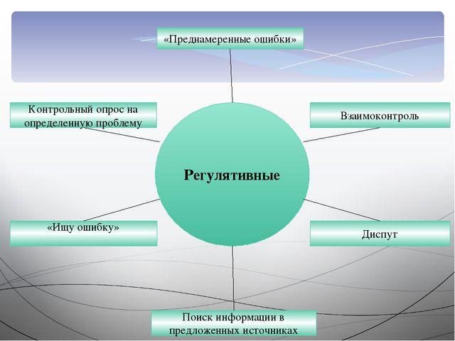 Регулятивные «Преднамеренные ошибки» Взаимоконтроль Диспут Поиск информации в...