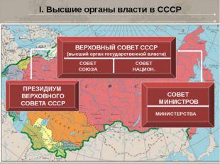 I. Высшие органы власти в СССР ВЕРХОВНЫЙ СОВЕТ СССР (высший орган государстве
