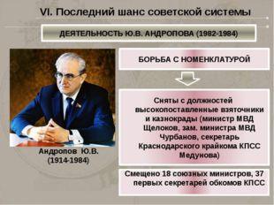 Андропов Ю.В. (1914-1984) БОРЬБА С НОМЕНКЛАТУРОЙ Сняты с должностей высокопос