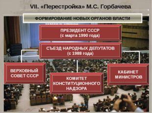 СЪЕЗД НАРОДНЫХ ДЕПУТАТОВ (с 1988 года) ВЕРХОВНЫЙ СОВЕТ СССР КАБИНЕТ МИНИСТРОВ