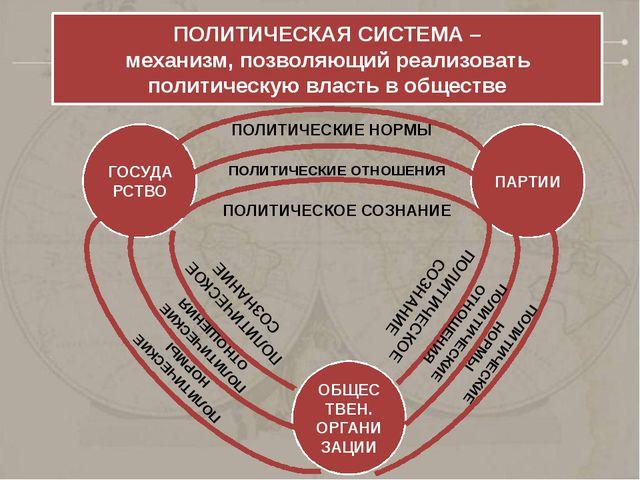 ПОЛИТИЧЕСКАЯ СИСТЕМА – механизм, позволяющий реализовать политическую власть...