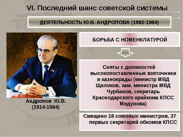 Андропов Ю.В. (1914-1984) БОРЬБА С НОМЕНКЛАТУРОЙ Сняты с должностей высокопос...