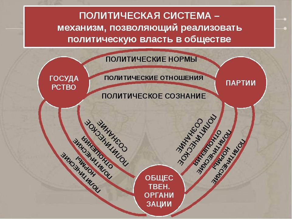 Государство не существует вне политической системы