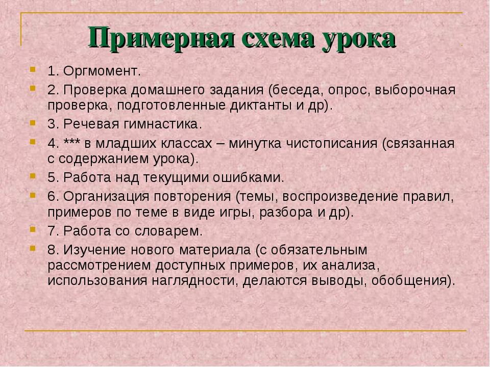 Примерная схема урока 1. Оргмомент. 2. Проверка домашнего задания (беседа, оп...