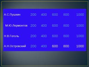 А.С.Пушкин2004006008001000 М.Ю.Лермонтов2004006008001000 Н.В.Гоголь