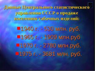 Данные Центрального статистического управления СССР о продаже населению таба