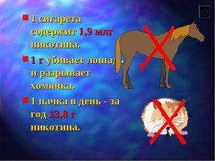 1 сигарета содержит 1,9 млг никотина. 1 г убивает лошадь и разрывает хомячка