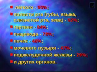 легкого - 90%; полости рта (губы, языка, слизистой рта, зева) - 92%; гортани