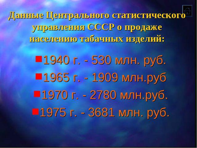 Данные Центрального статистического управления СССР о продаже населению таба...