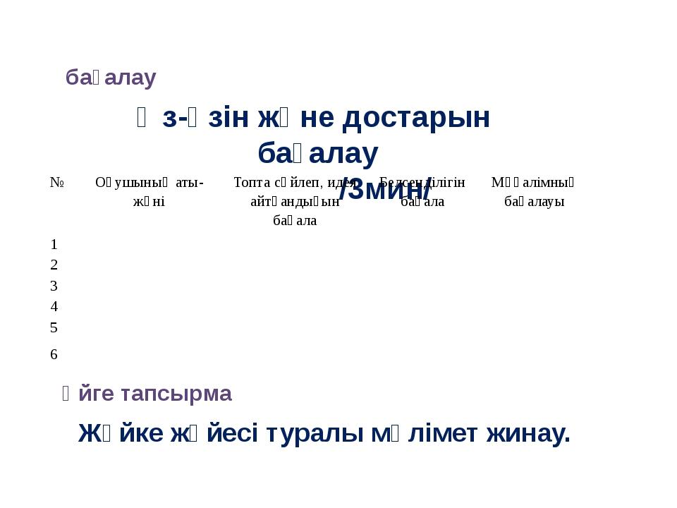 бағалау Өз-өзін және достарын бағалау /3мин/ Үйге тапсырма Жүйке жүйесі т...