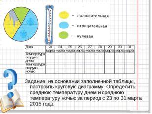 Задание: на основании заполненной таблицы, построить круговую диаграмму. Опре
