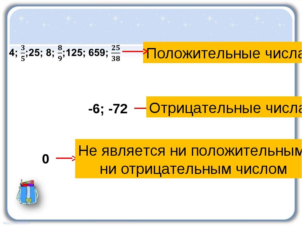 Положительные числа -6; -72 Отрицательные числа 0 Не является ни положительны...
