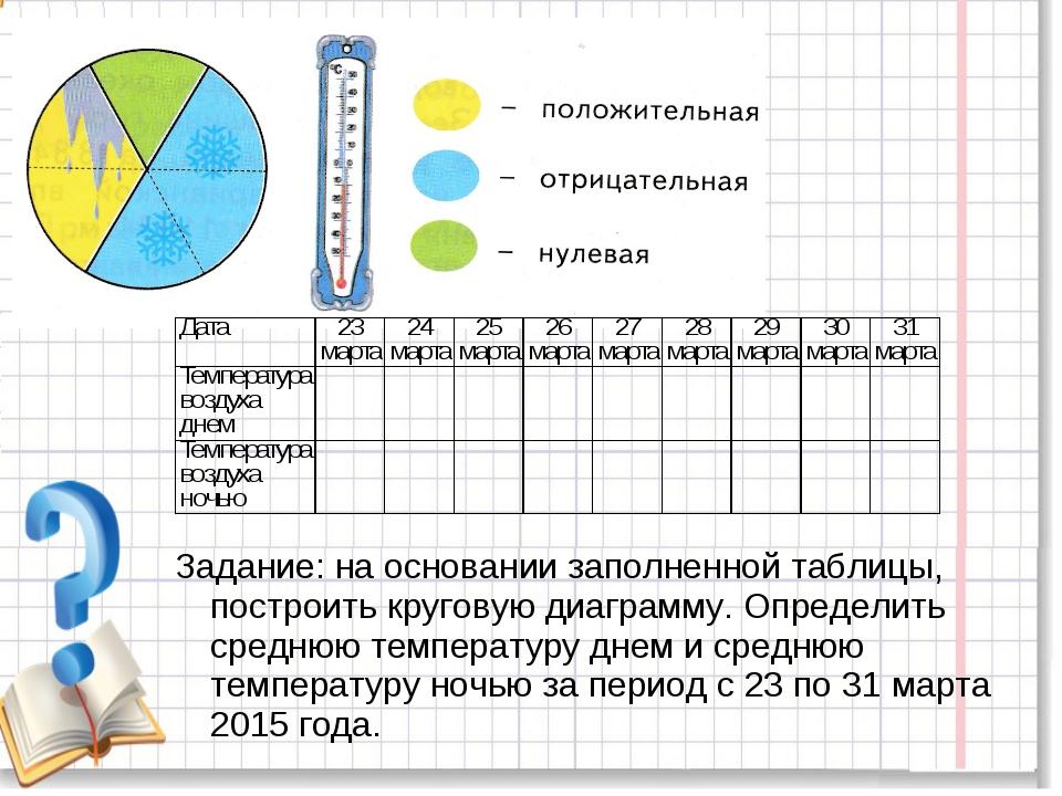 Задание: на основании заполненной таблицы, построить круговую диаграмму. Опре...