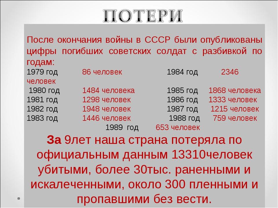 После окончания войны в СССР были опубликованы цифры погибших советских солд...