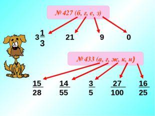 № 427 (б, г, е, з) 21 9 0 № 433 (а, г, ж, к, н) 15 28 14 55 3 5 27 100 16 25