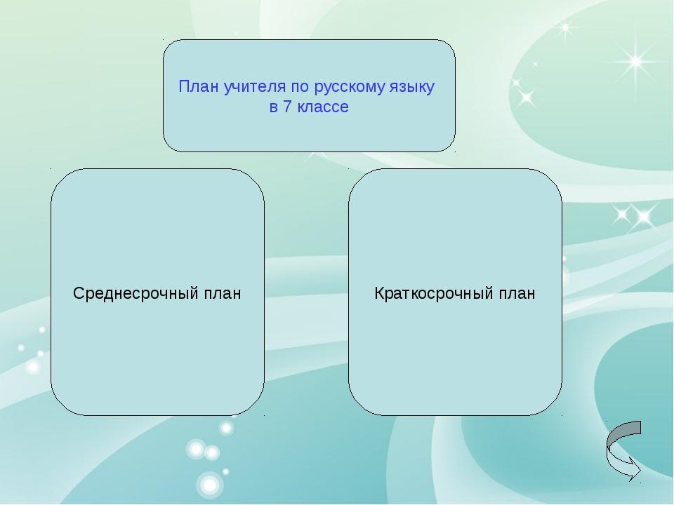 План учителя по русскому языку в 7 классе Среднесрочный план Краткосрочный план