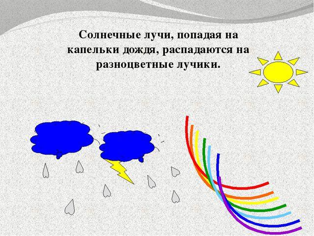 Солнечные лучи, попадая на капельки дождя, распадаются на разноцветные лучики.