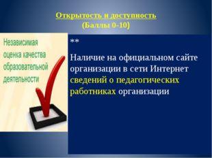 Открытость идоступность (Баллы 0-10) ** Наличие наофициальном сайте организ