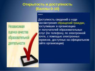 Открытость идоступность (Баллы 0-10) **** Доступность сведений оходе рассмо