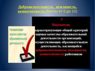 Доброжелательность, вежливость, компетентность (баллы от 0 до 10) 3 Показател