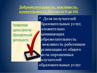 Доброжелательность, вежливость, компетентность (баллы от 0 до 10) * Доля полу