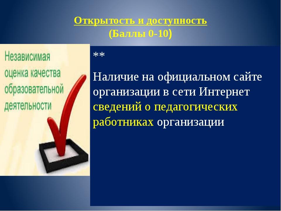 Открытость идоступность (Баллы 0-10) ** Наличие наофициальном сайте организ...