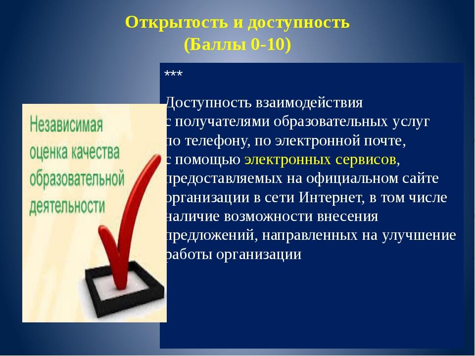 Открытость идоступность (Баллы 0-10) *** Доступность взаимодействия сполуча...