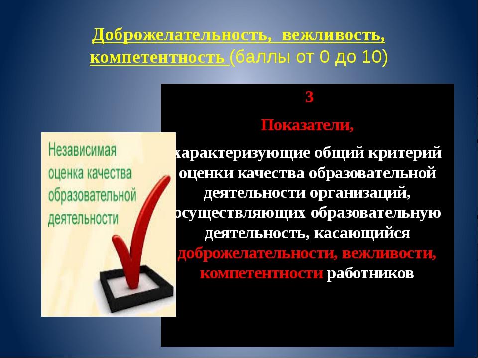 Доброжелательность, вежливость, компетентность (баллы от 0 до 10) 3 Показател...