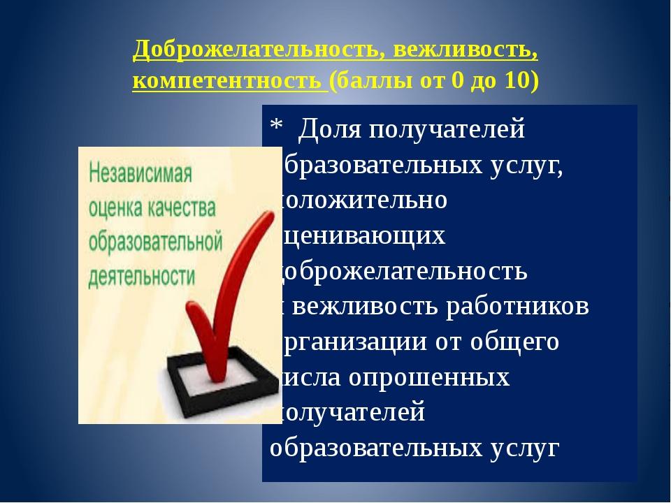 Доброжелательность, вежливость, компетентность (баллы от 0 до 10) * Доля полу...