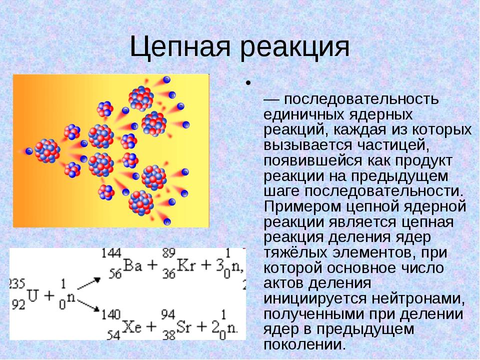 Цепная реакция Цепна́я я́дерная реа́кция — последовательность единичных ядерн...