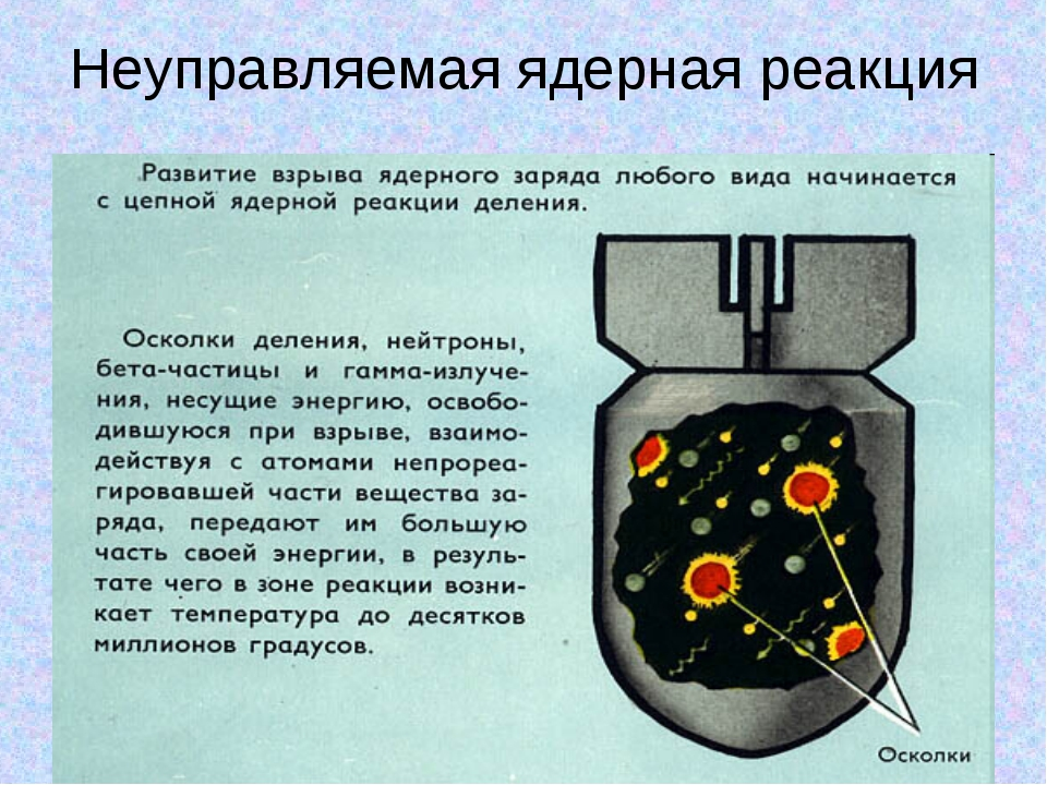 Неуправляемая ядерная реакция