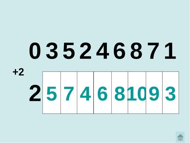 5 7 4 6 8 10 9 3 +2 0 3 5 2 4 6 8 7 1 2