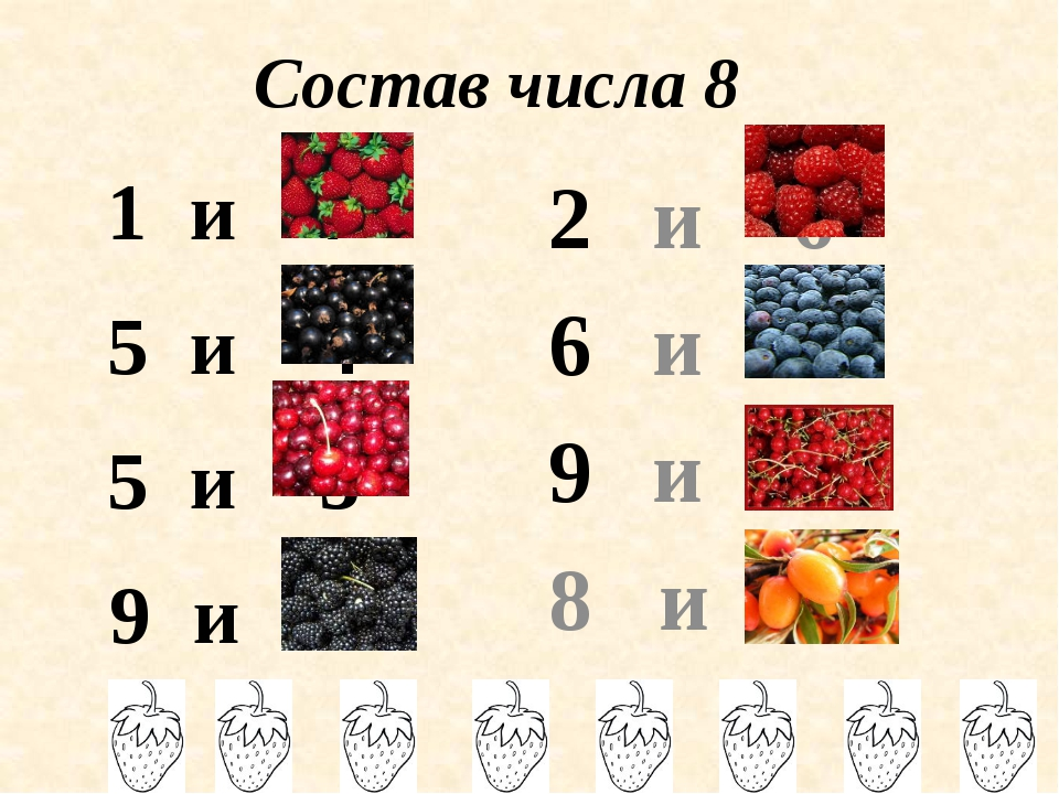 Состав числа 8 и 7 и 4 и 5 и 2 и 6 и 3 и 1 8 и 0
